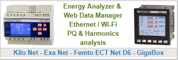 Energy Analyzer & Web Data Manager